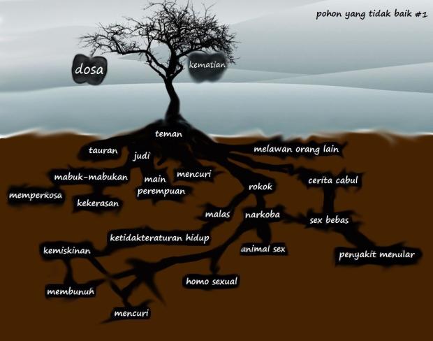 pohon yang tidak baik 1